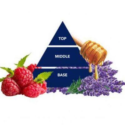 Felce Azzurra dušas želeja Honey & Lavender 650ml