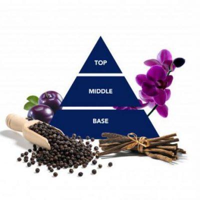 Felce Azzurra dušas želeja Black Orchid 650ml